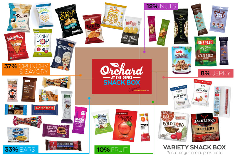 Sample contents of Orchard Snack Box